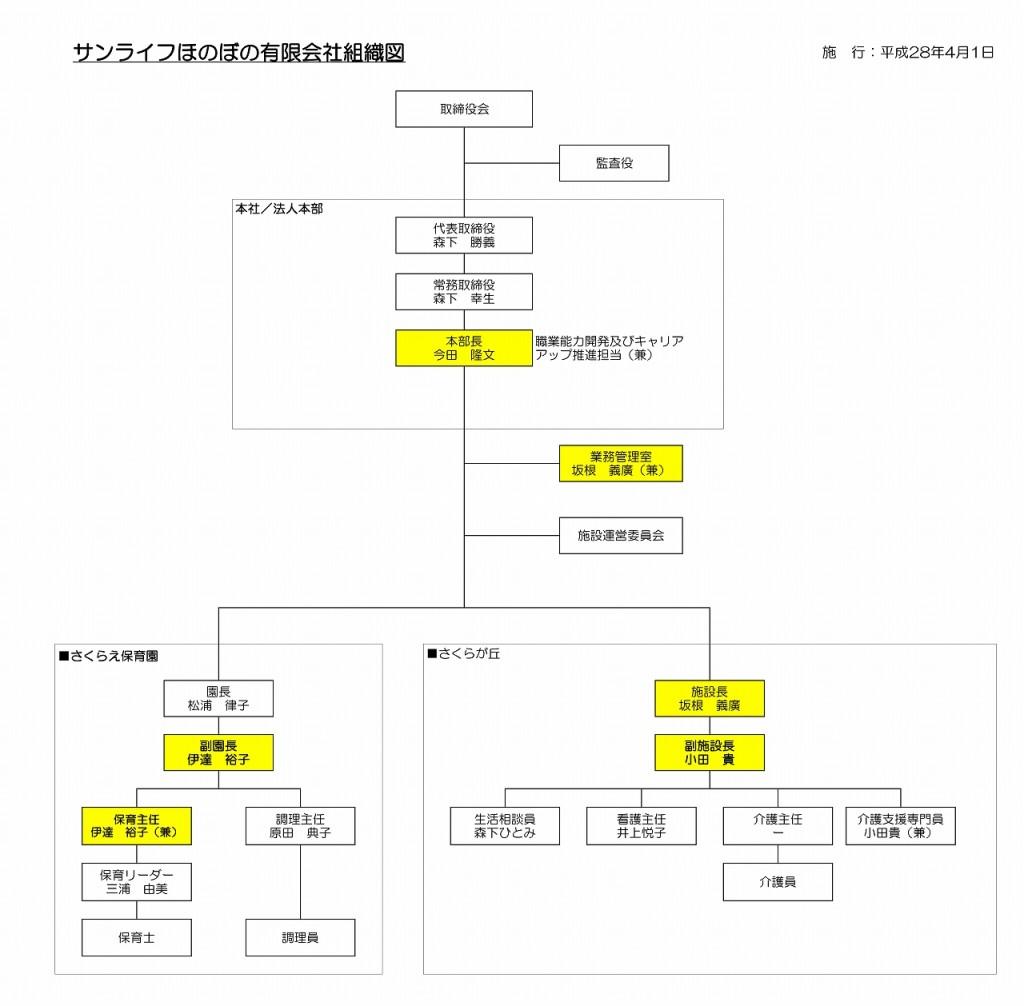 組織図_011